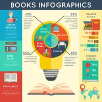 Book infographics set