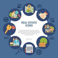 Ilustración del concepto de bienes raíces