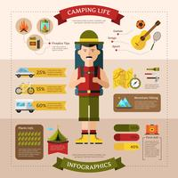 Escursionismo Camping Infograkhic Flat Banner