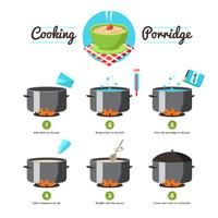 Instructions pour la cuisson du porridge