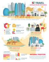 Vereinigte Arabische Emirate Travel Infographic