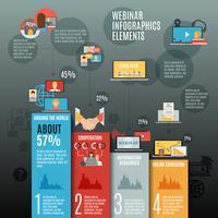 Webinar Infografik flaches Layout
