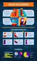 Infografia de Máquina de Jogo