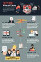 Elementos infográficos de cumplimiento de derechos de autor
