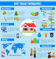 Rent and tenancy infographics