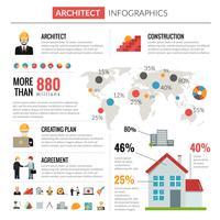 Architect infographics set