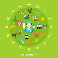 Haustier-Pflegekonzept