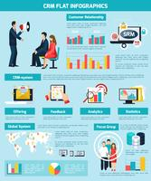 Customer Relatioship Infographic Set