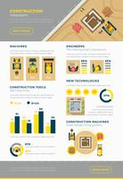 Konstruktion Infographic Set