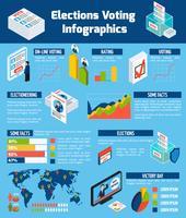 Eleições e votação isométrica infográficos