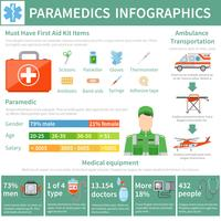 Paramedic Infographics Layout