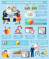 Cartaz de infográfico de desenvolvimento de projeto ágil Scrum