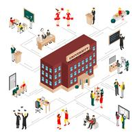 College University Isometric Infographics