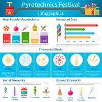Festival de pyrotechnie infographie à plat