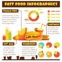 Affiche d'infographie Fast Food rétro Cartoon