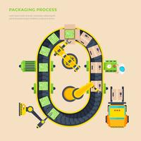 Packaging Line Top View Poster