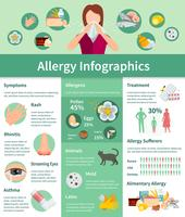 Allergy Infographic Set