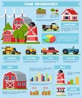 Infografía plana ortogonal de la granja