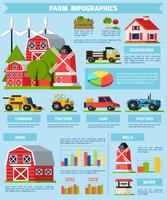 farm ortogonala platt infographics