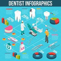Médico dental atención isométrica diagrama de flujo infografía