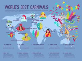 Carnaval illustratie Infographic