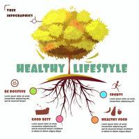 Árvore com ilustração infográfico raiz