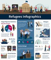 Stateless Refugees Infographics