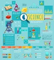 Scientific Research Flat Iinfographic Poster