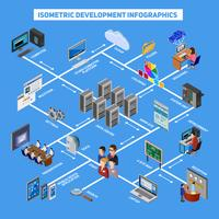 Isometric Development Infographics