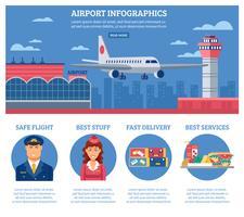 Modèle de conception d'infographie d'aéroport
