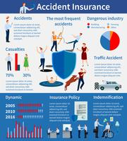 Accident Insurance Infographics