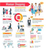 Donna Shopping Infographic