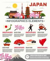 Traditionelles Japan-Kultur-flaches Infographic-Plakat