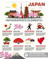 Affiche traditionnelle d'infographie sur la culture japonaise traditionnelle