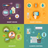Systemen van controle in Smart House