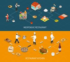 Restaurant Bar Service 2 Isometric Banners
