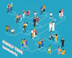 Family Tree Isometric Flowchart Template