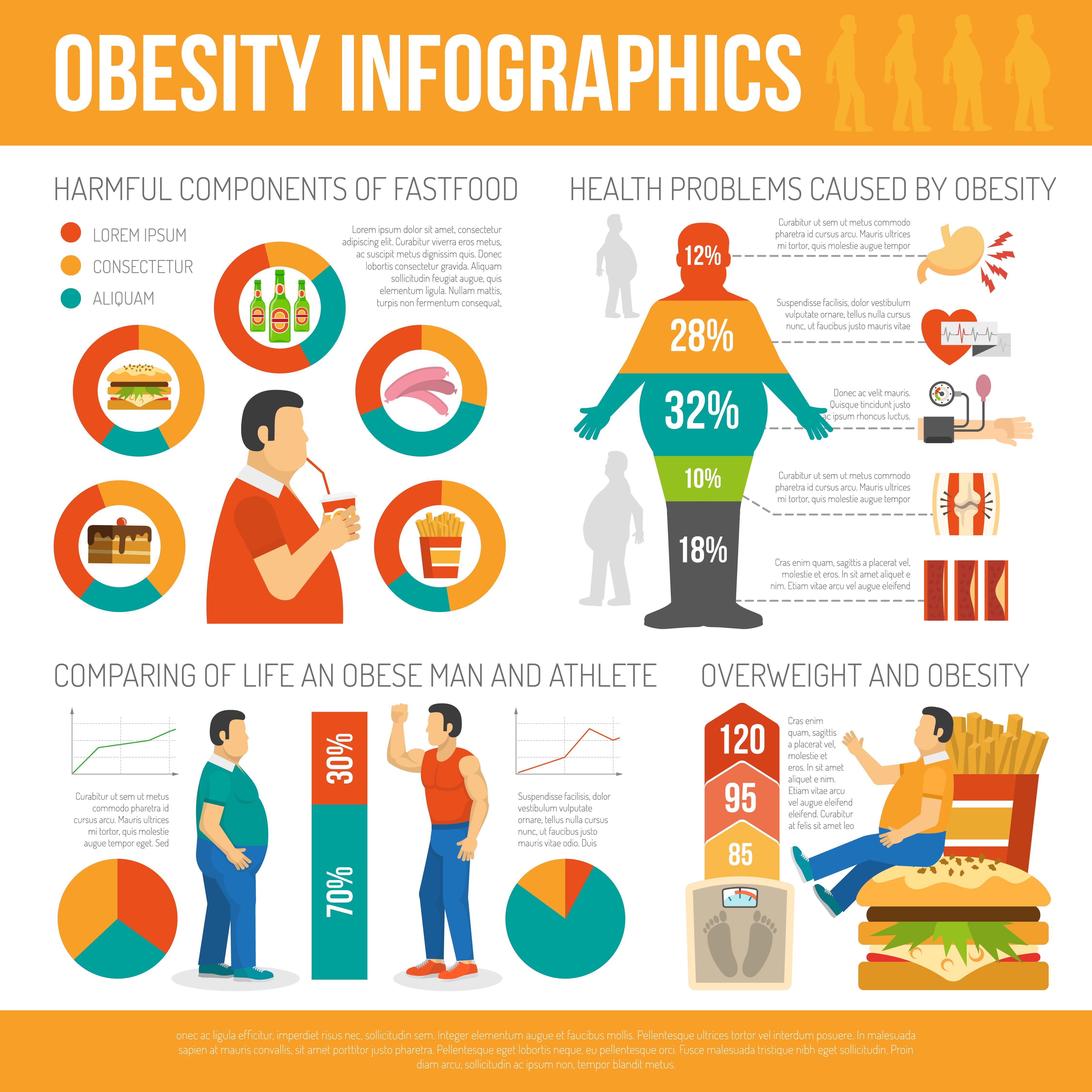 adicción a la comida obesidad y diabetes