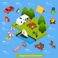 Camping And Travel Isometric Flowchart