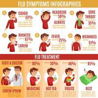 Sintomas de gripe e faixa de infográficos de tratamento