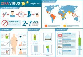 insieme di infografica virus zika