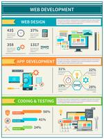 Website Development Infographics