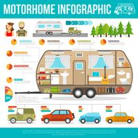 Recreational Vehicle Infographic Set