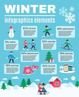 Vinter säsong Utomhus Infographic Elements Poster