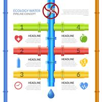 Ecologie Waterpijplijn Infographics