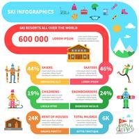 Infographie de sport d'hiver