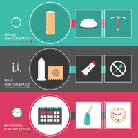 Anticonceptiemethoden Banners Set