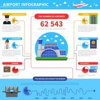 Arbeit des Flughafens Infografik