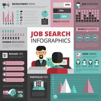 Estratégia de busca de emprego plano infográfico Banner