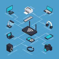 Concetto di rete mobile isometrica